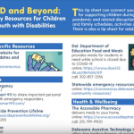 The top of an information sheet containing contact information for state agencies and nonprofits offering assistance with Covid testing, vaccination, mental and behavioral health and other critical resources. The sheet is titled Covid and Beyond: Emergency resources for children and youth with disabilities